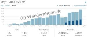 statistik_jan-apr_2013
